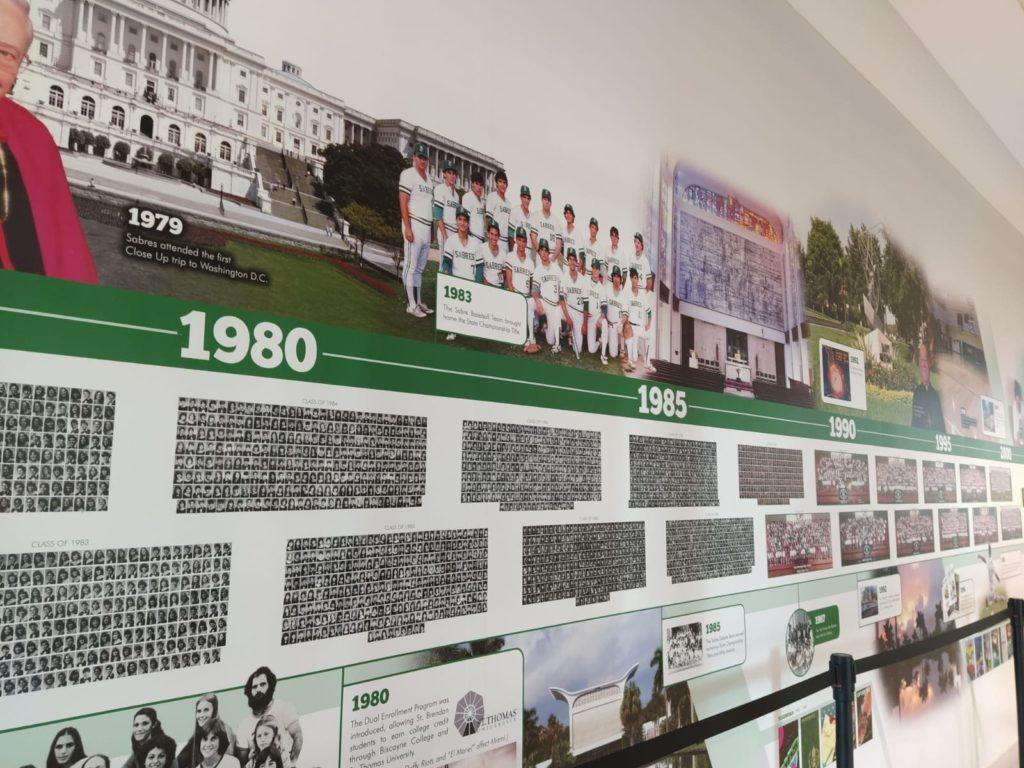 st-brendan-histoire-frise-chronologique